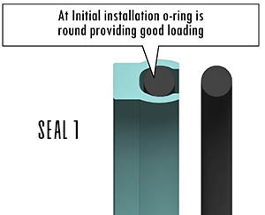 O Ring Load Compressed