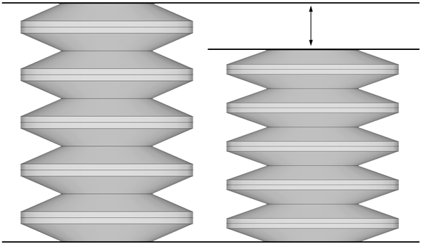 Parallel ends remain parallel, keeping the axis of load centered.