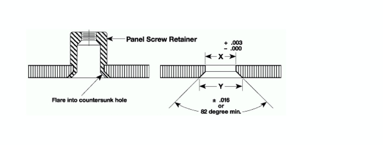 Panel retainer illustration